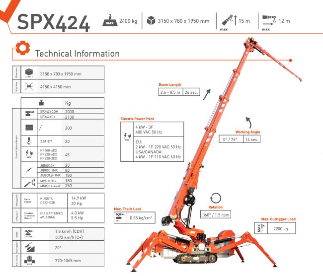 mini-gru-jekko-spx-424